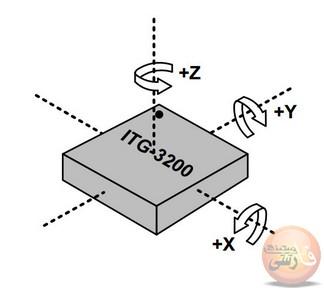سنسور شتاب سنج سنسورهای ژیروسکوپ Gyroscope sensor