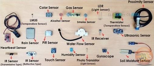 انواع سنسور ها در اینترنت اشیاء Type of IOT Sensors