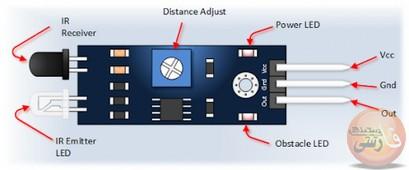 سنسورهای IR کنترل از راه دور نوری سنسور مادون قرمز