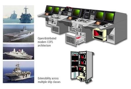 پروژه-مهندسی-برق-شبیه-سازي-سیستم-هاي-رادار-توسط-نرم-افزار-متلب-matlab-پروژه مهندسی برق-radar-شبیه سازی-shabih sazzi-سیستم رادار-نرم افزار متلب-شبیه سازي سیستم هاي رادار