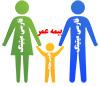 بیمه های عمرو اشخاص و بازنشستگی شرکت بیمه پاسارگاد بیمه کارآفرین بیمه آسیا بیمه دانا رازی البرز سامان